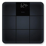 Bathroom Glass Scale